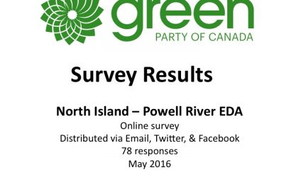 Green Party Values – Survey Results